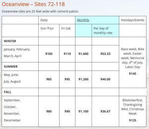 Rates at Beverly Beach Camptown Resort